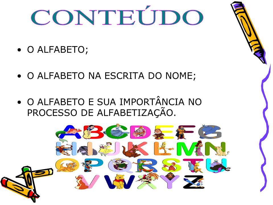 CONTEÚDO O ALFABETO; O ALFABETO NA ESCRITA DO NOME;