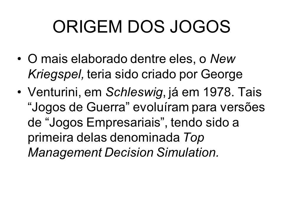 ORIGEM DOS JOGOS O mais elaborado dentre eles, o New Kriegspel, teria sido criado por George.