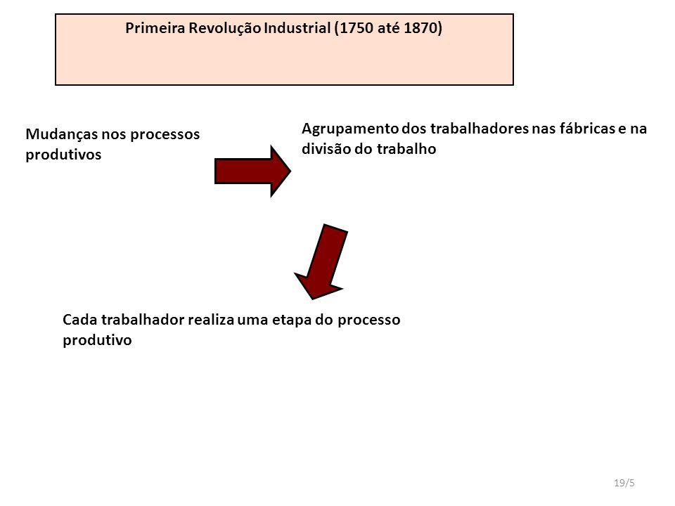 Primeira Revolução Industrial (1750 até 1870)