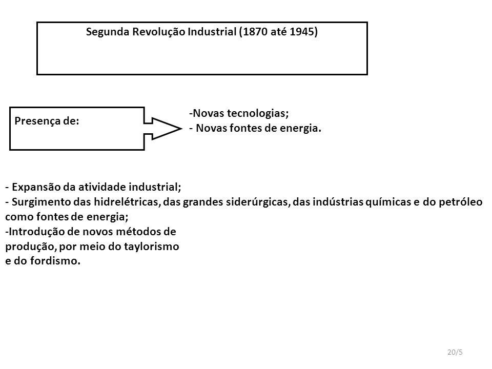 Segunda Revolução Industrial (1870 até 1945)
