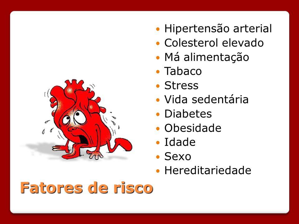 Fatores de risco Hipertensão arterial Colesterol elevado