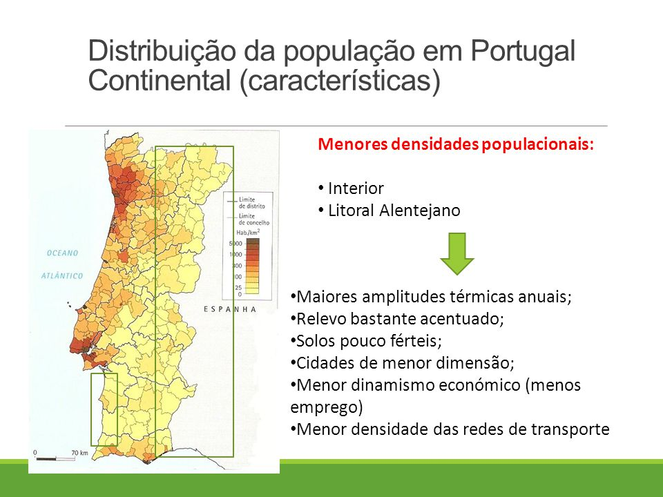 Distribuição da população em Portugal Continental (características)
