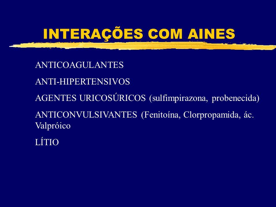 ANALGÉSICOS E ANTINFLAMATÓRIOS - ppt carregar