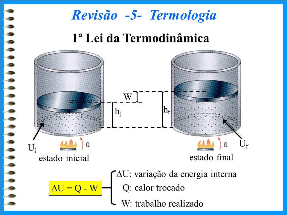 Leis da termologia