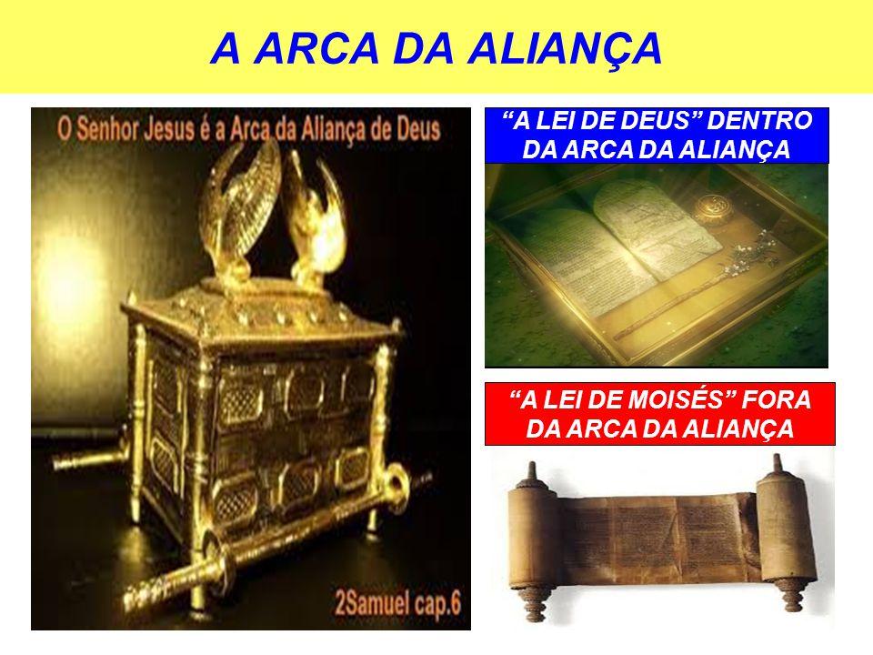 A ARCA DA ALIANÇA A LEI DE DEUS DENTRO DA ARCA DA ALIANÇA