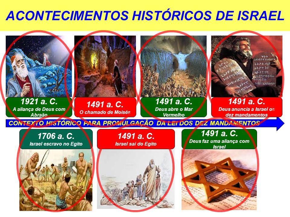 ACONTECIMENTOS HISTÓRICOS DE ISRAEL