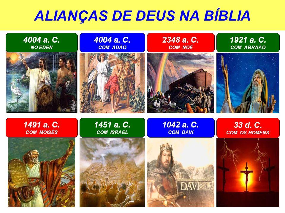ALIANÇAS DE DEUS NA BÍBLIA