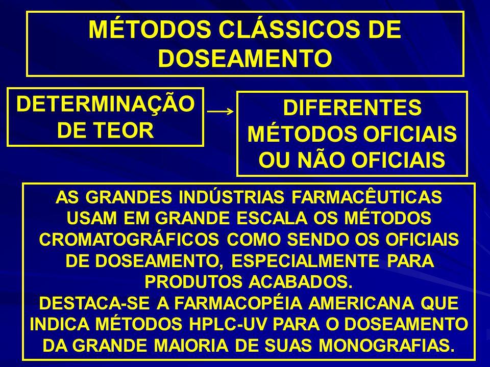 MÉTODOS CLÁSSICOS DE DOSEAMENTO