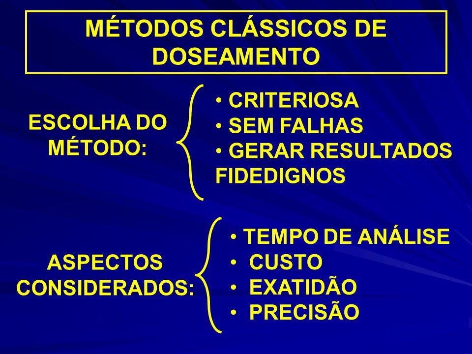 MÉTODOS CLÁSSICOS DE DOSEAMENTO ASPECTOS CONSIDERADOS: