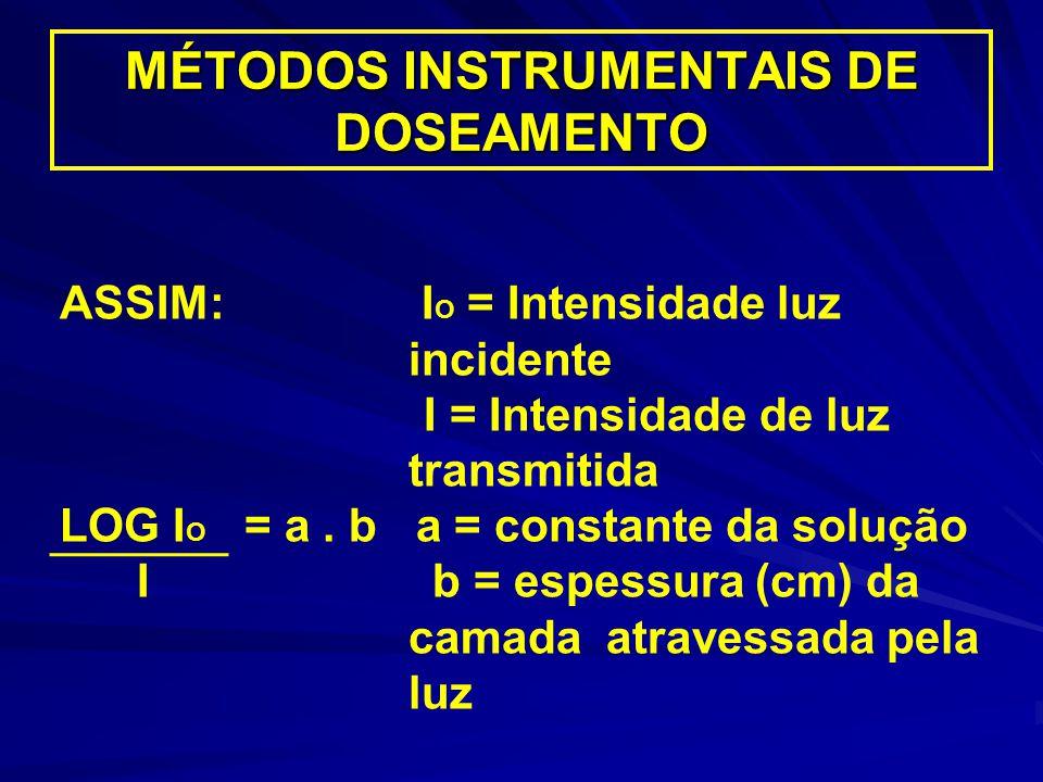 MÉTODOS INSTRUMENTAIS DE DOSEAMENTO