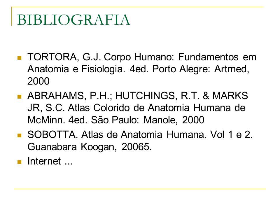 Excelente Fundamentos De La Anatomía Y Fisiología Humana En Línea ...