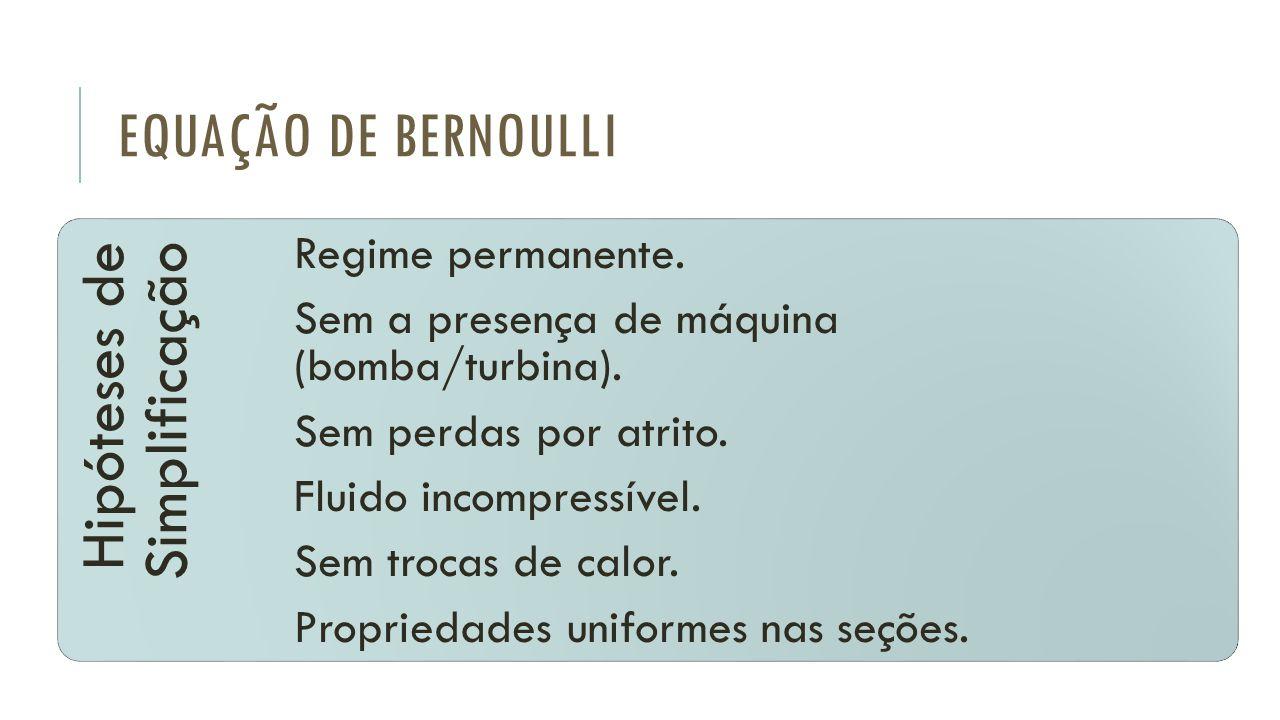 Equação de Bernoulli Hipóteses de Simplificação Regime permanente.