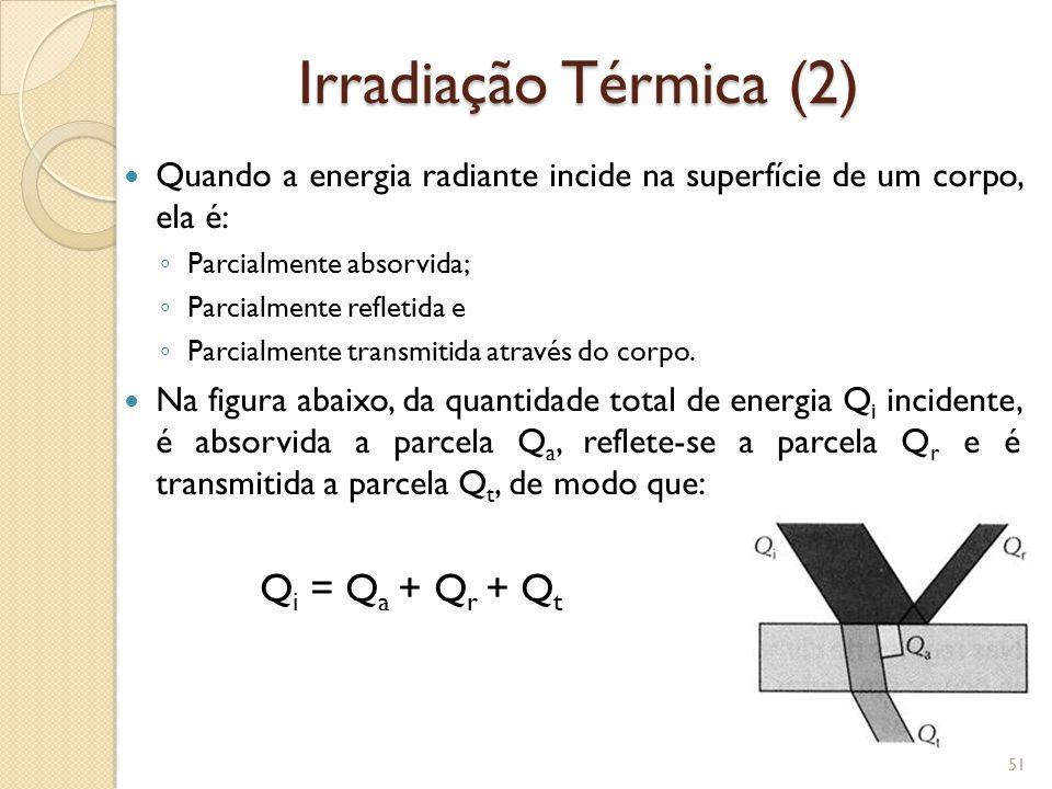 O que é termodinamica