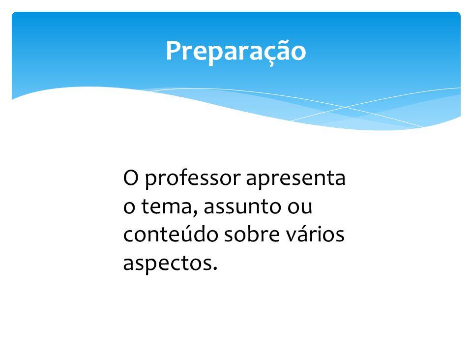 Preparação O professor apresenta o tema, assunto ou conteúdo sobre vários aspectos.