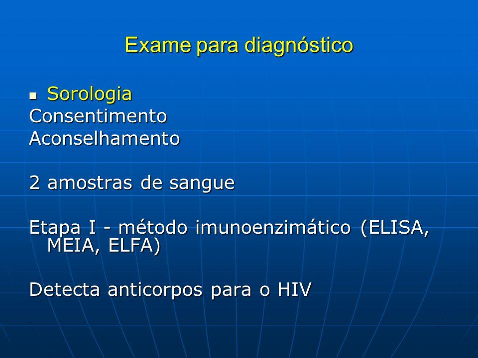 Exame caseiro de hiv