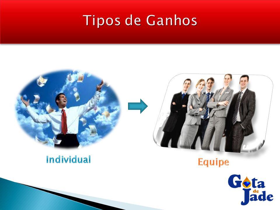Tipos de Ganhos Individual Equipe