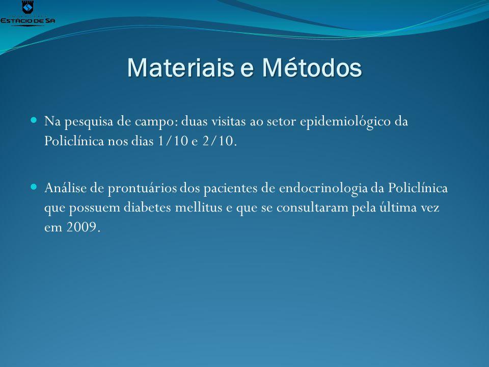 Materiais e Métodos Na pesquisa de campo: duas visitas ao setor epidemiológico da Policlínica nos dias 1/10 e 2/10.