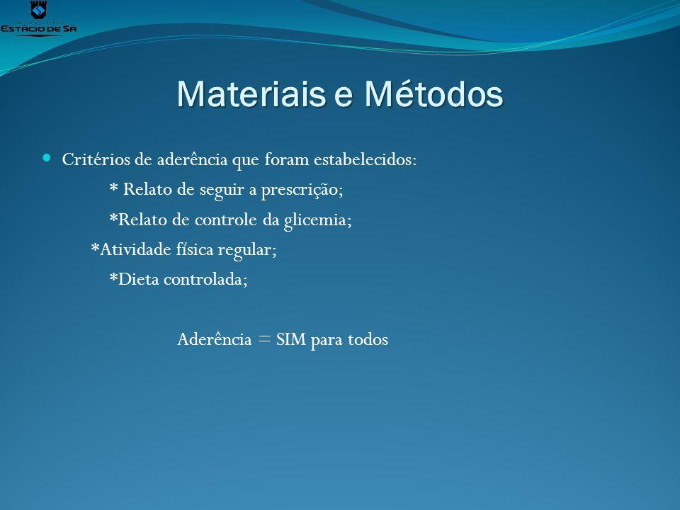 Materiais e Métodos Critérios de aderência que foram estabelecidos: