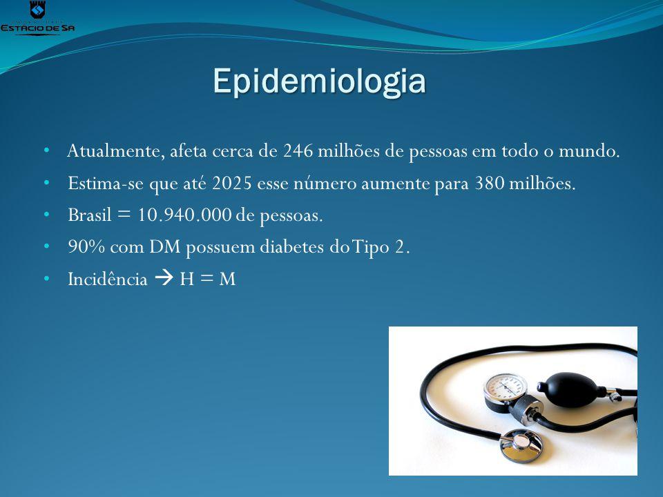 Epidemiologia Atualmente, afeta cerca de 246 milhões de pessoas em todo o mundo. Estima-se que até 2025 esse número aumente para 380 milhões.