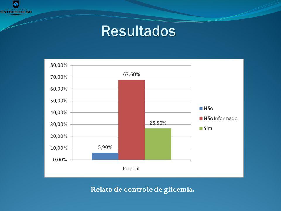 Relato de controle de glicemia.
