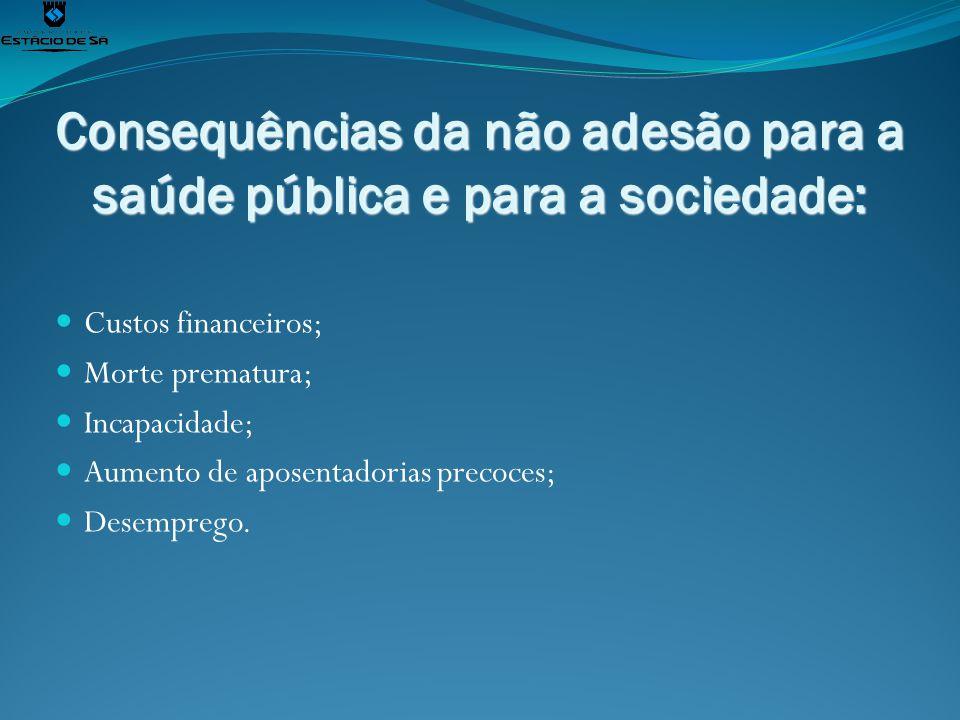 Consequências da não adesão para a saúde pública e para a sociedade: