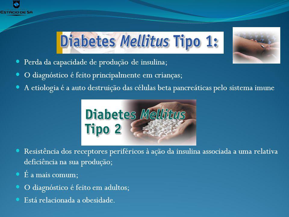 Perda da capacidade de produção de insulina;
