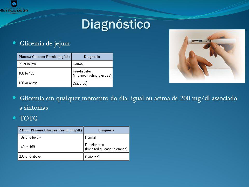 Diagnóstico Glicemia de jejum