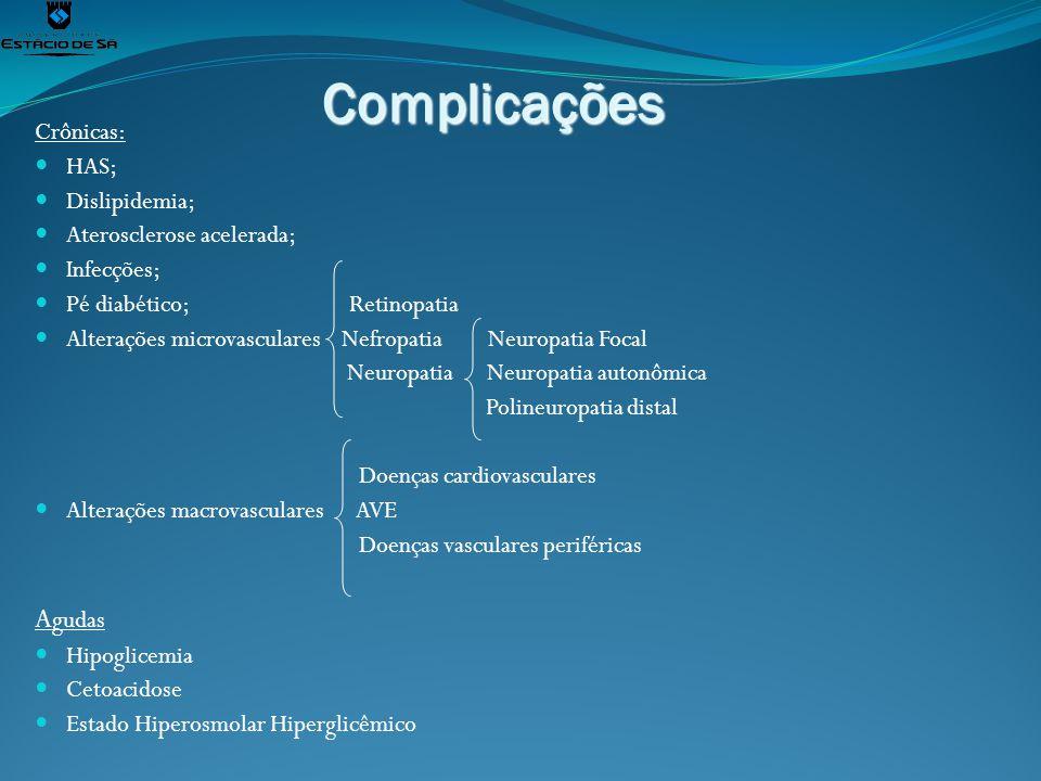 Complicações Agudas Crônicas: HAS; Dislipidemia;