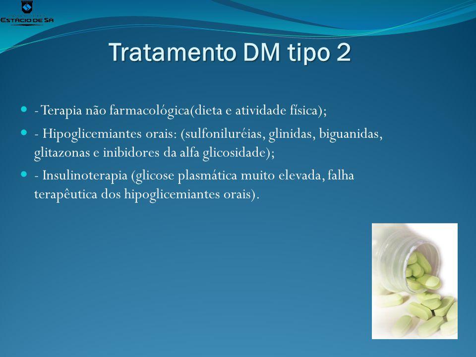 Tratamento DM tipo 2 - Terapia não farmacológica(dieta e atividade física);