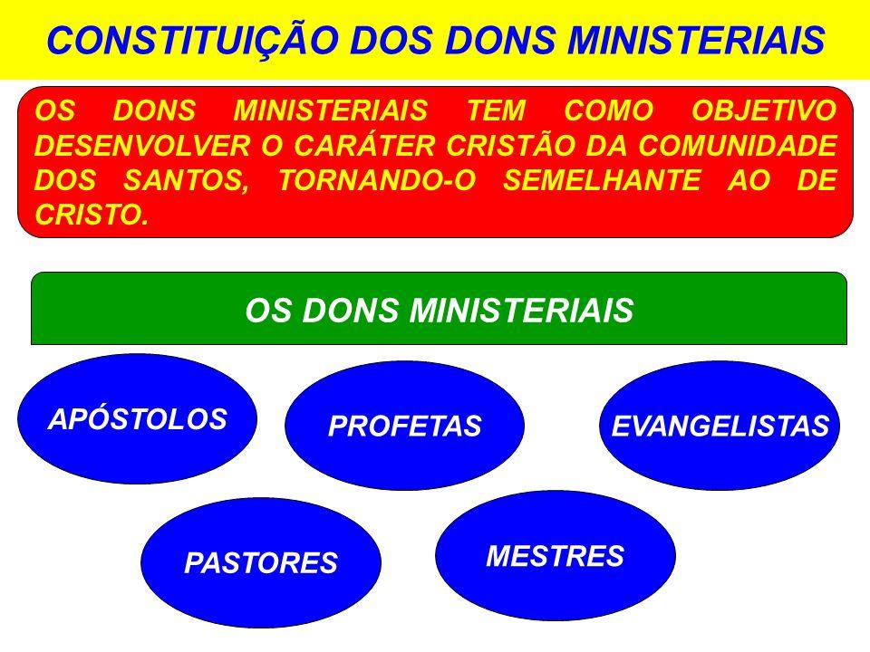 CONSTITUIÇÃO DOS DONS MINISTERIAIS