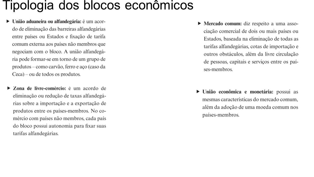 Tipologia dos blocos econômicos