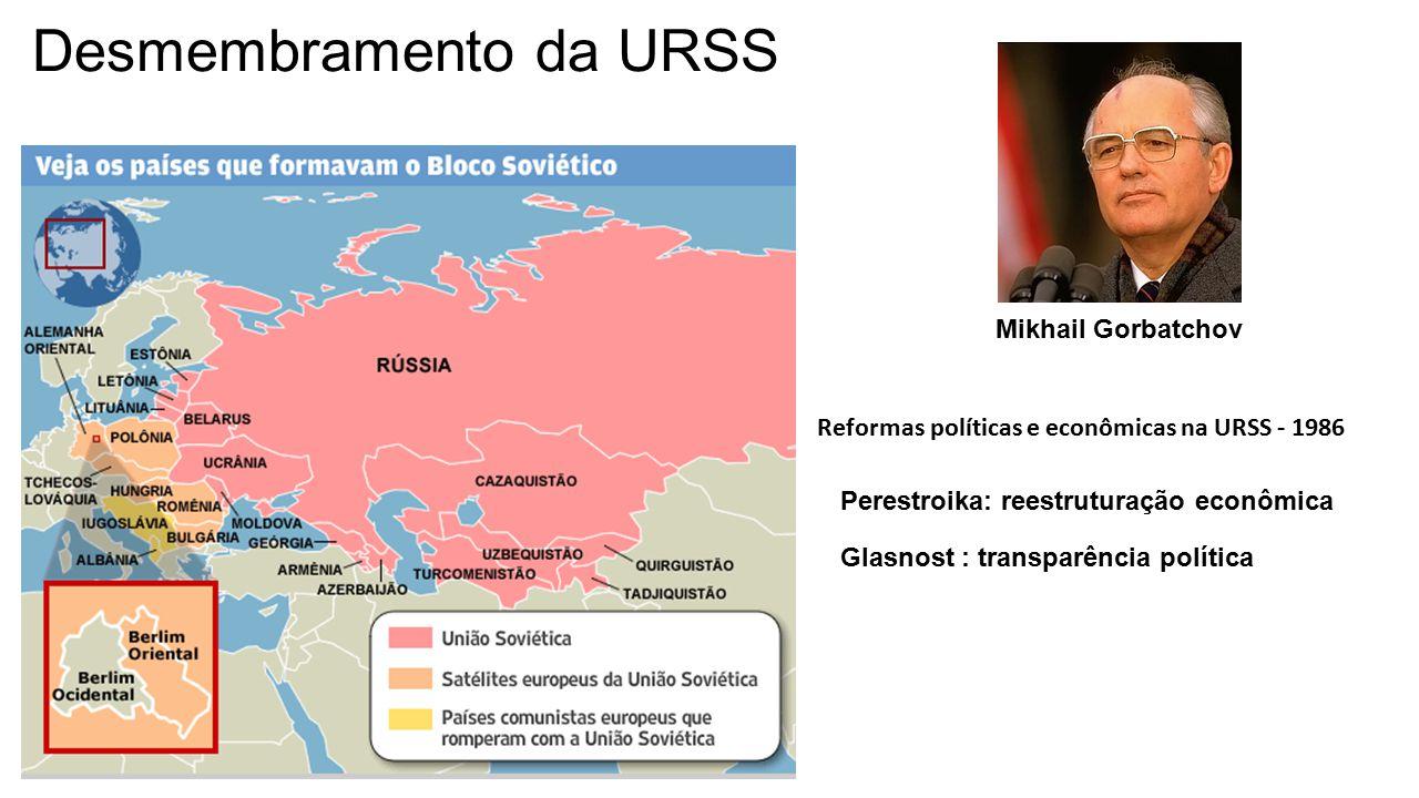 Desmembramento da URSS