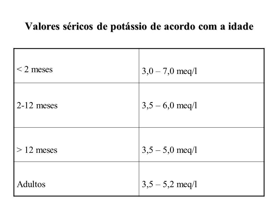 Valores séricos de potássio de acordo com a idade