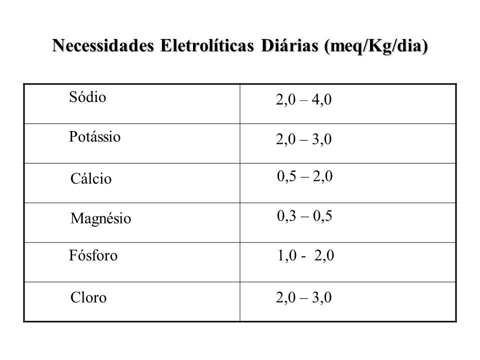 Necessidades Eletrolíticas Diárias (meq/Kg/dia)