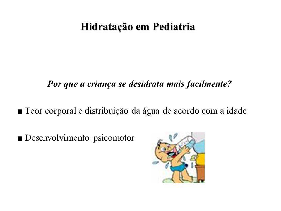 Hidratação em Pediatria