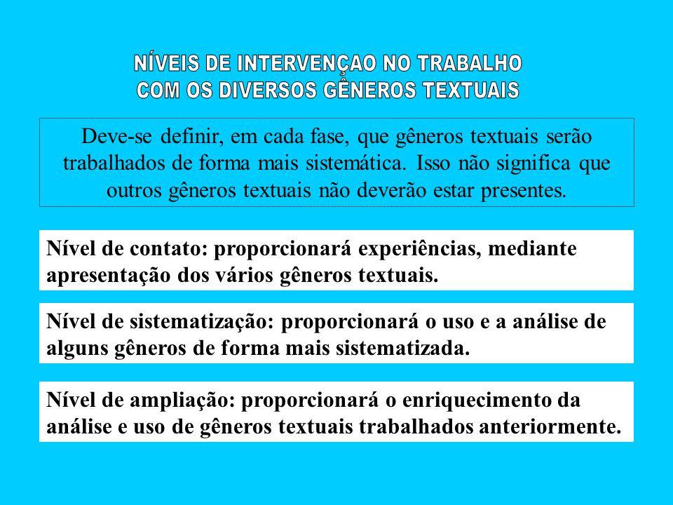 NÍVEIS DE INTERVENÇAO NO TRABALHO COM OS DIVERSOS GÊNEROS TEXTUAIS