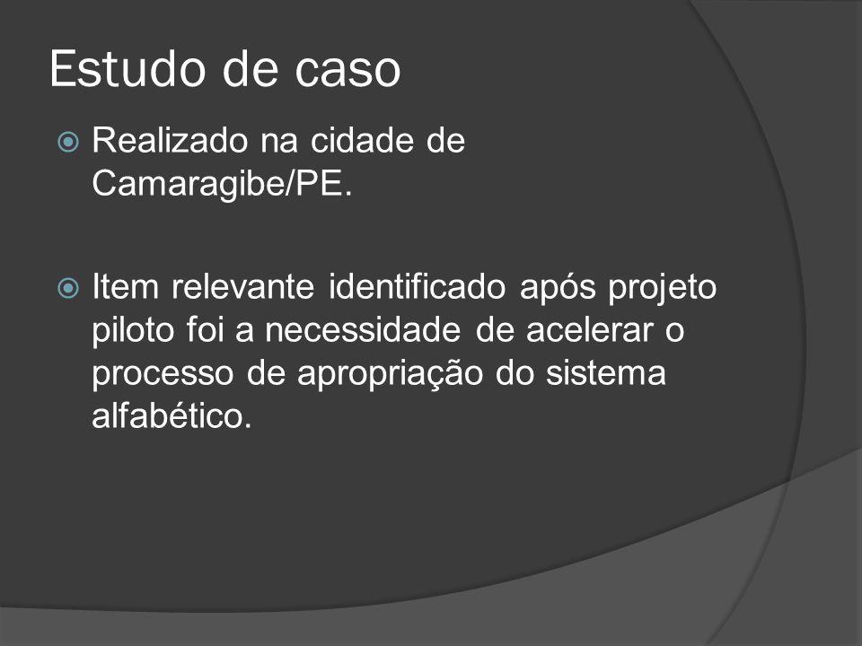 Estudo de caso Realizado na cidade de Camaragibe/PE.