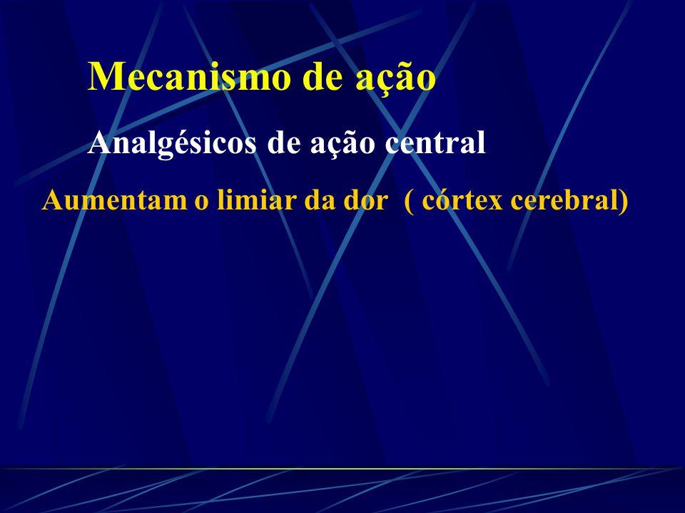 Mecanismo de ação Analgésicos de ação central