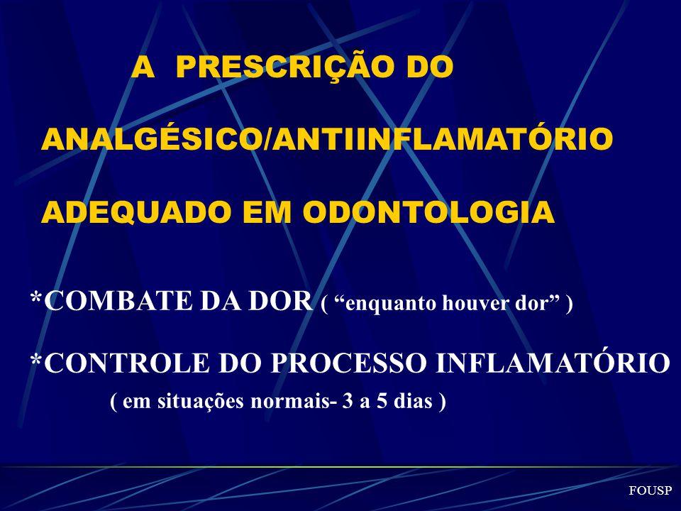 ANALGÉSICO/ANTIINFLAMATÓRIO ADEQUADO EM ODONTOLOGIA