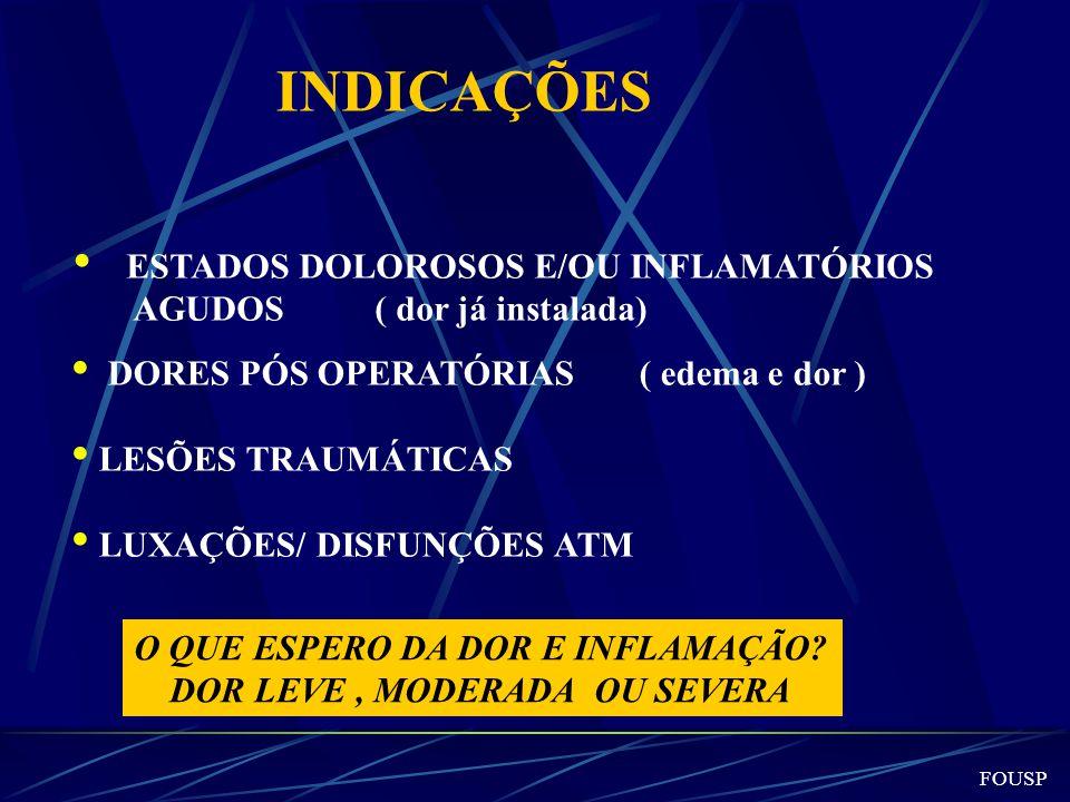 INDICAÇÕES ESTADOS DOLOROSOS E/OU INFLAMATÓRIOS