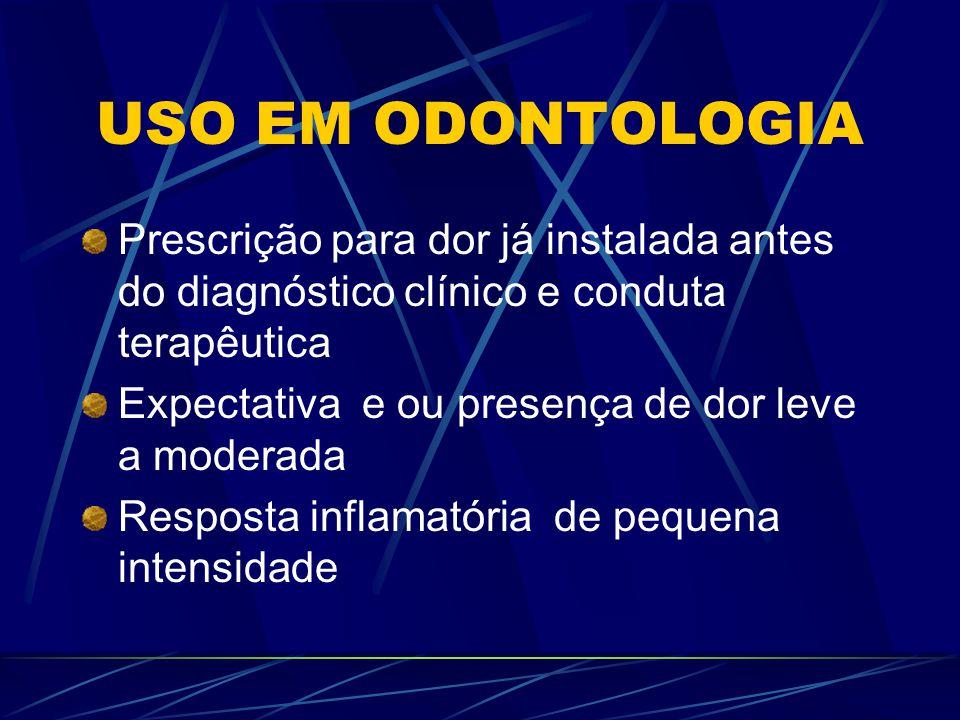 USO EM ODONTOLOGIA Prescrição para dor já instalada antes do diagnóstico clínico e conduta terapêutica.