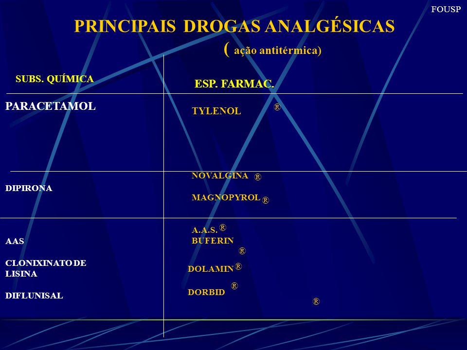 PRINCIPAIS DROGAS ANALGÉSICAS ( ação antitérmica)