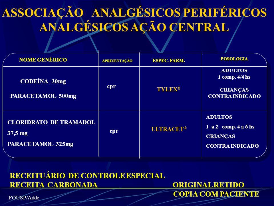 ASSOCIAÇÃO ANALGÉSICOS PERIFÉRICOS ANALGÉSICOS AÇÃO CENTRAL