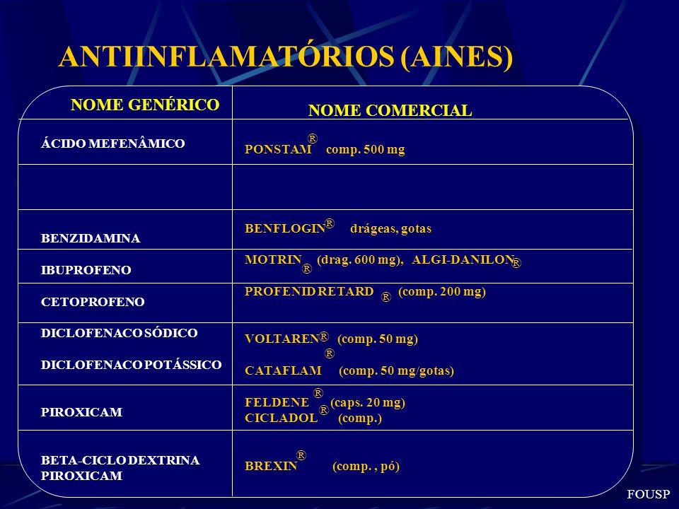 ANTIINFLAMATÓRIOS (AINES)