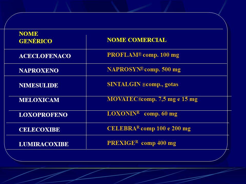 NOME GENÉRICO ACECLOFENACO. NAPROXENO. NIMESULIDE. MELOXICAM. LOXOPROFENO. CELECOXIBE. LUMIRACOXIBE.