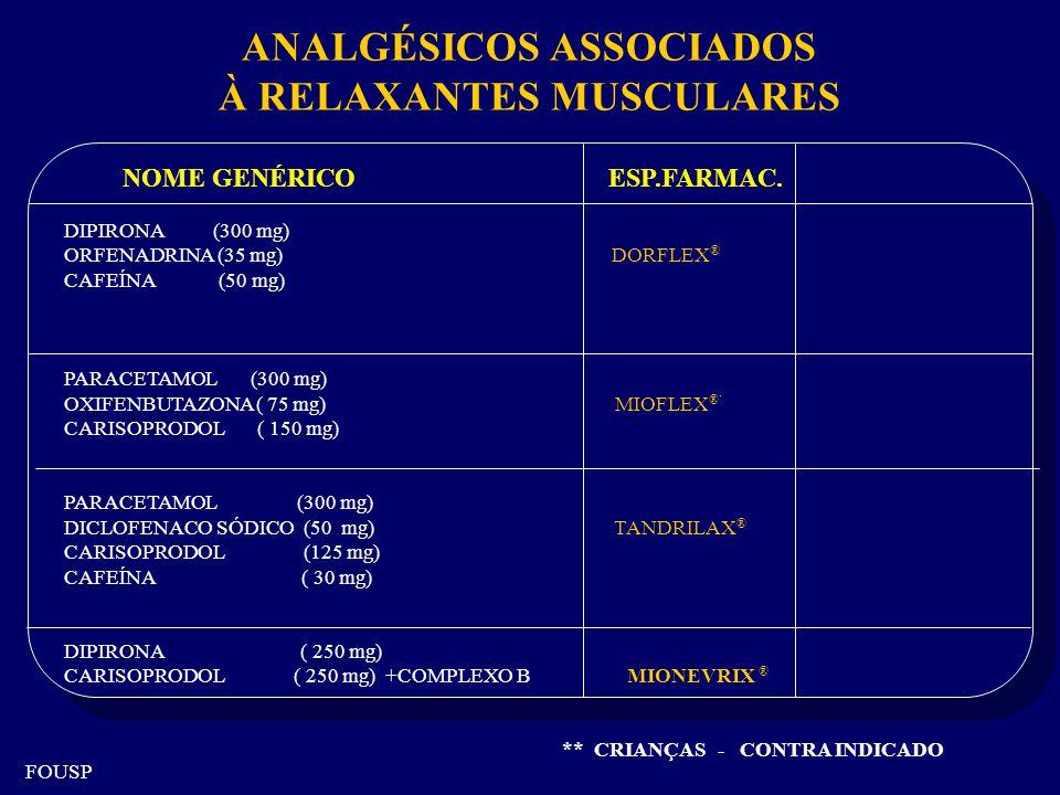 ANALGÉSICOS ASSOCIADOS À RELAXANTES MUSCULARES