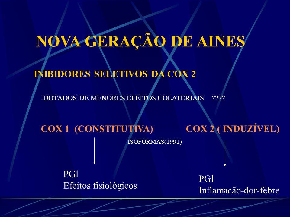 NOVA GERAÇÃO DE AINES INIBIDORES SELETIVOS DA COX 2