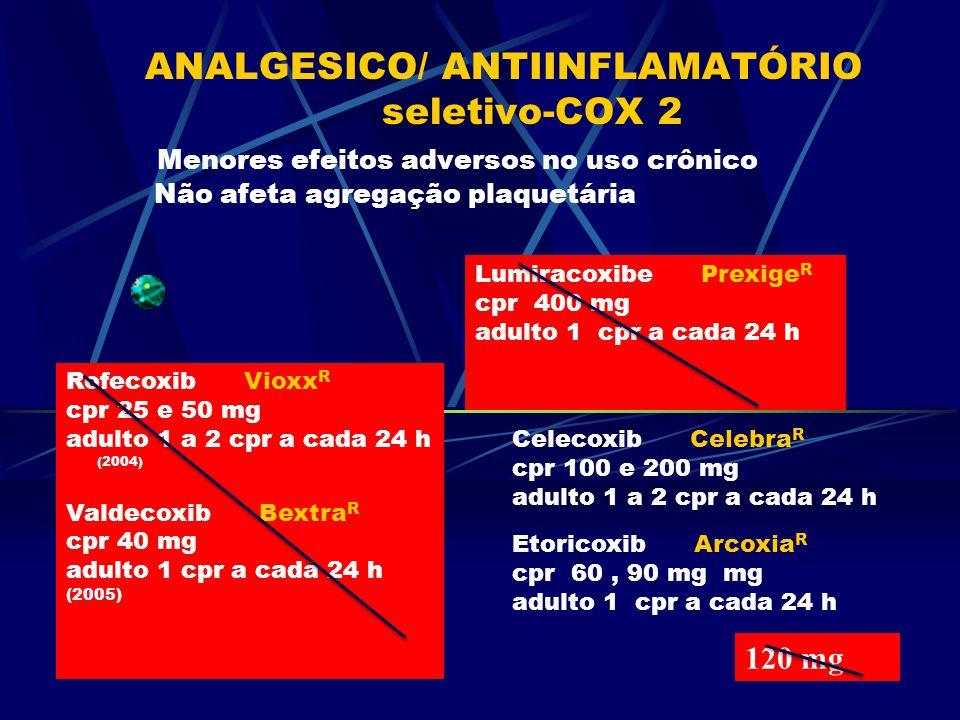 ANALGESICO/ ANTIINFLAMATÓRIO seletivo-COX 2 Menores efeitos adversos no uso crônico Não afeta agregação plaquetária