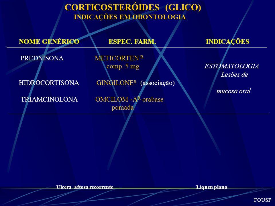 CORTICOSTERÓIDES (GLICO)