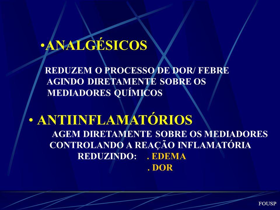 ANALGÉSICOS ANTIINFLAMATÓRIOS REDUZEM O PROCESSO DE DOR/ FEBRE